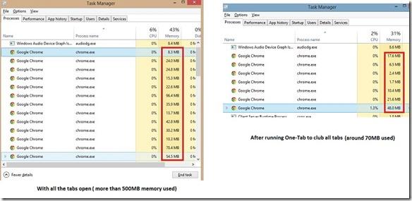 google_chrome_reduce_memory_usage