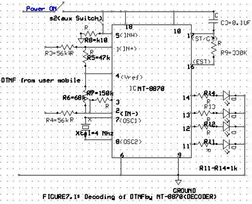 DTMF Decoding by a dedicated DECODER IC MT-8870