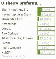 anketa_sherry