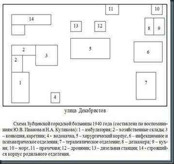 Ф.К. Кобба., схема Зубцовской