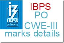 IBPS PO Score marks 2013