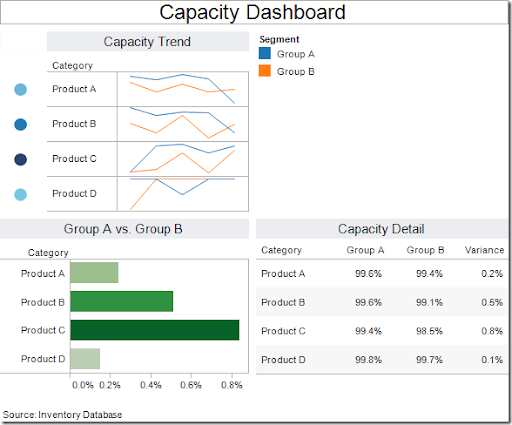 Create a global filter in Tableau across multiple data sources in ...