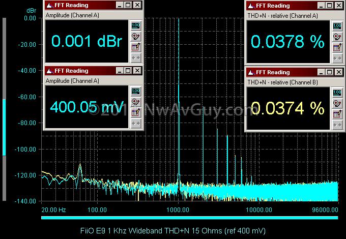 FiiO E9 1 Khz Wideband THD N 15 Ohms (ref 400 mV)