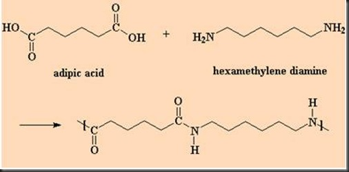 With Nylon Synthesis