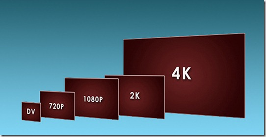 4K-resolution2012