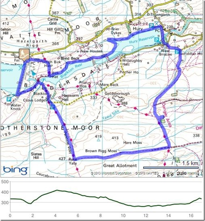 baldersdale race yate