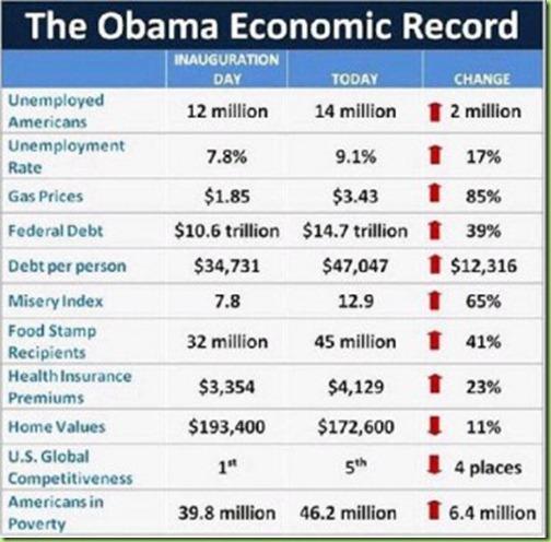 ObamaEconomicRecord_thumb