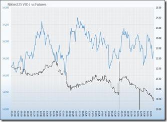 05-11-14-Chart-2