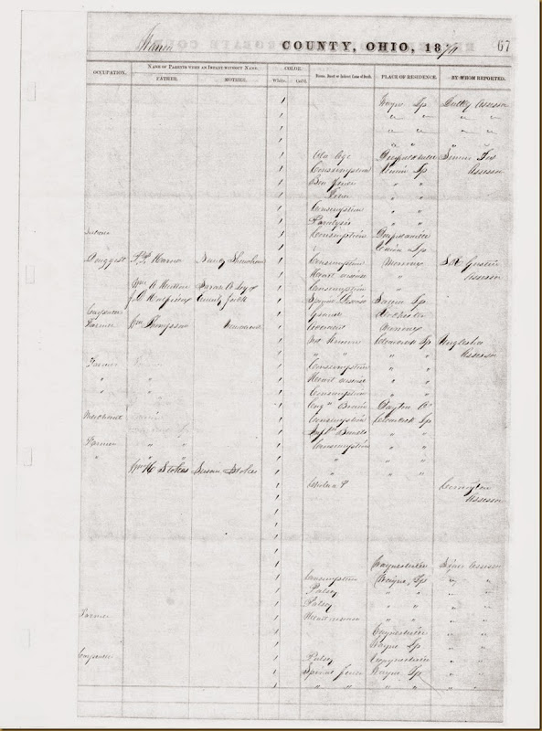 L.C. Irwin and J.N. Irwin death records_0004