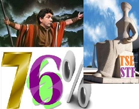 Salvaro 76%