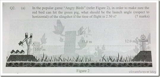 Angry birds in physics examination papers