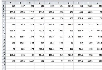 excel 2010, excel 2013, excel, statistics, central limit theorem, normal distribution