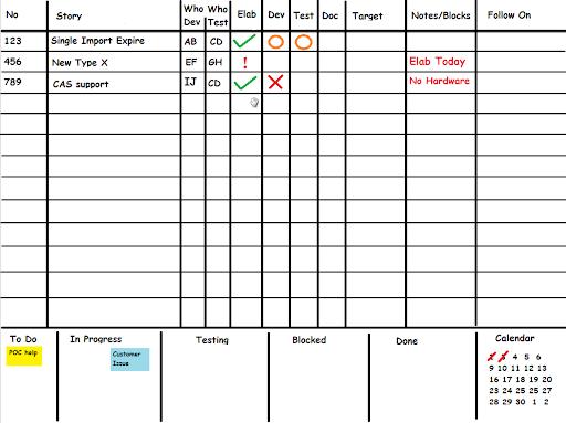 Example In Progress Board