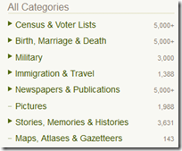 Category filters on Ancestry.com