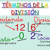 Términos de la división