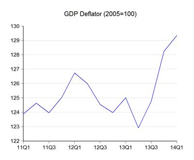 04_deflator