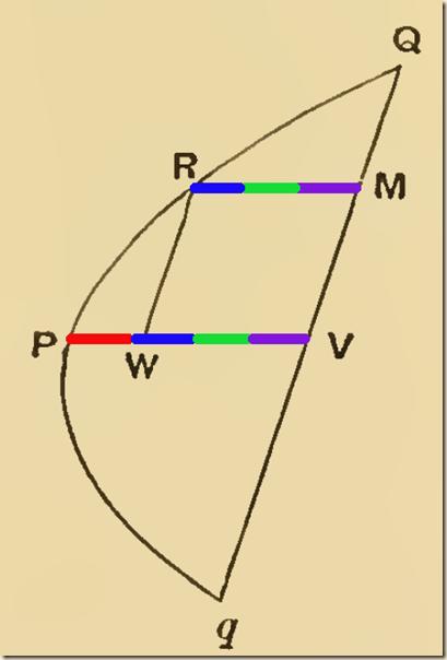 archimedes.quadrature.p19.b