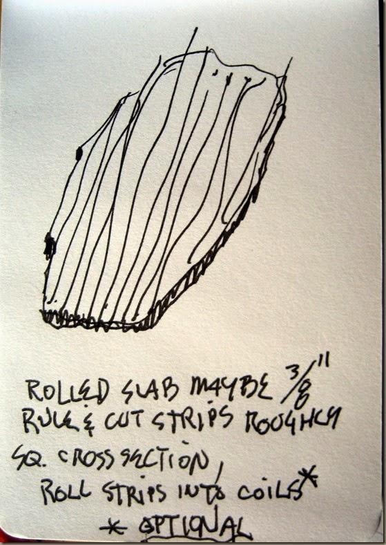 slab coil sketch