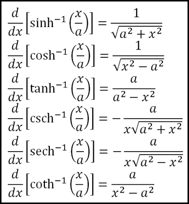 Cosine and sine rule formula