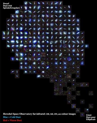censo de galáxias em infravermelho