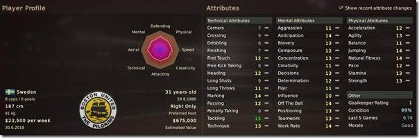 Walid Atta in Football Manager 2011