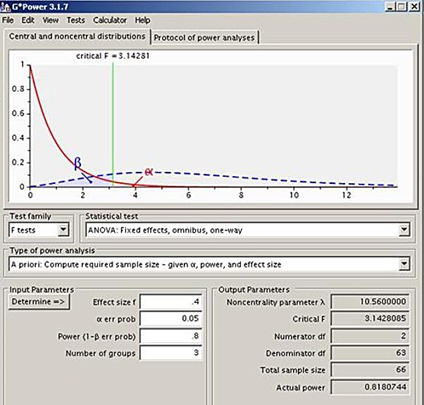 Excel Master Series Blog: Single-Factor ANOVA Test Power With G ...
