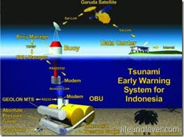indonesia tsunami warning system