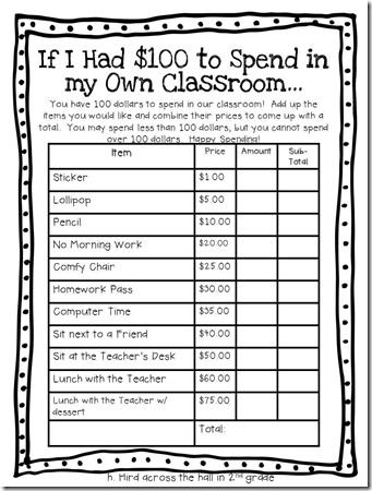 Across The Hall In 2Nd: If I Had $100 To Spend In My Own Classroom