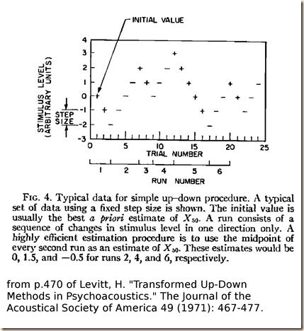 Lewitt.1970.fig4.2