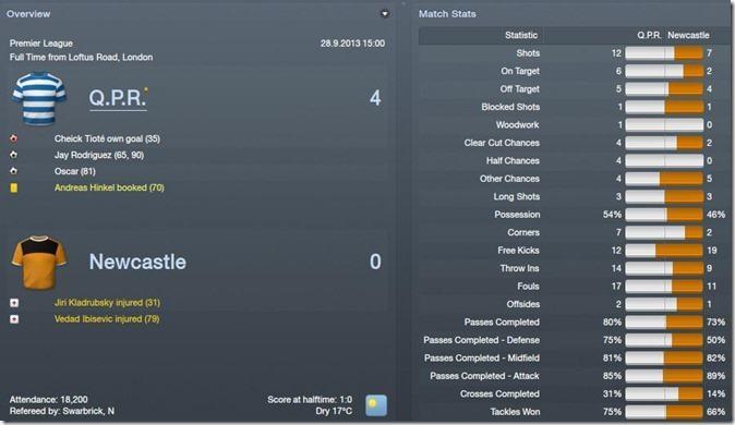 QPR - Newcastle