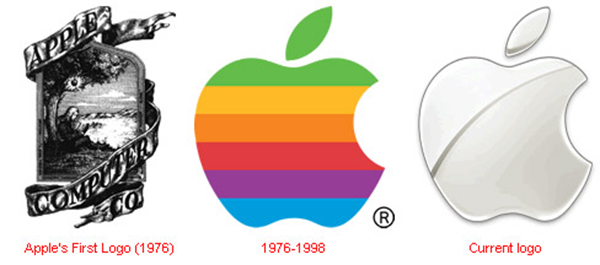 evolution logo apple
