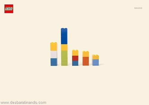 Os Simpsons  lego minimalista