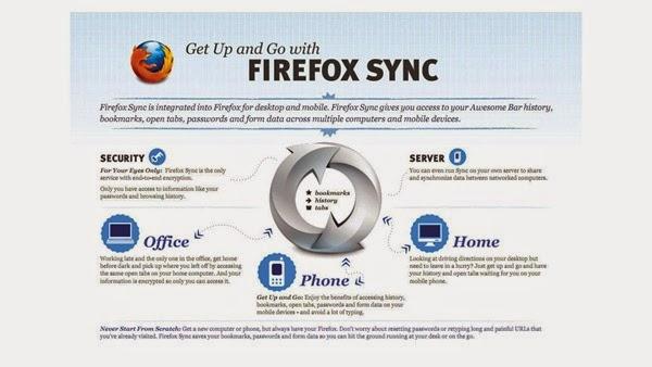 firefox_sync