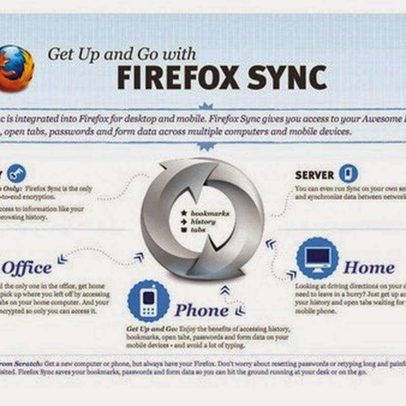 Rilasciata l'ultima versione di Firefox: mantieni il tuo browser sincronizzato.