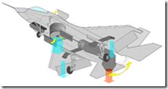 F-35 VTSOL