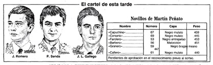 1994-05-17 (ABC) Toros y toreros Ficha