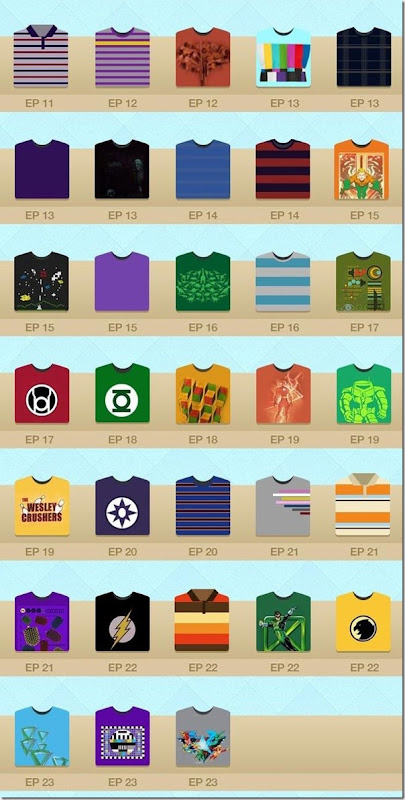 Camisetas de Sheldon Cooper (6)