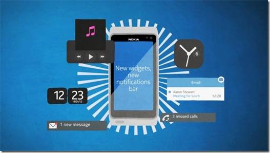 Nokia-Belle-presentacion