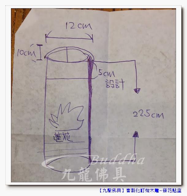 【好多魚雁往返的客製化之旅】木雕蓮花貼座訂做~信件手繪圖稿木雕粗胚上漆完成@九龍佛具