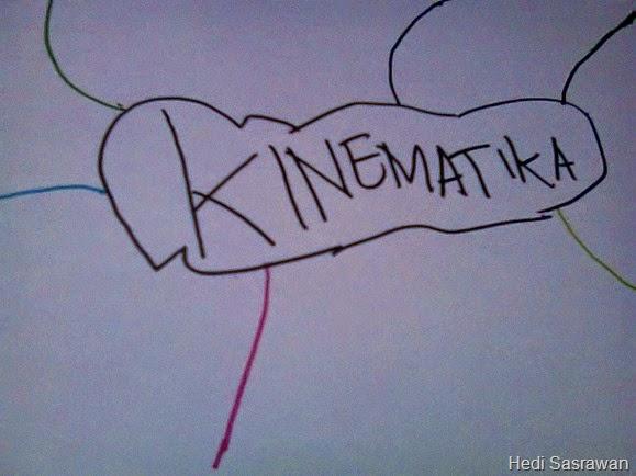 Pengertian Kinematika