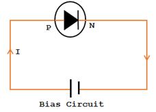 Forward biasing PN Junction circuit