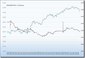 05-23-14-Chart-2
