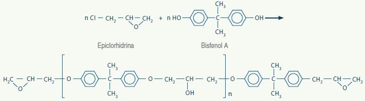 Resinas epoxídicas