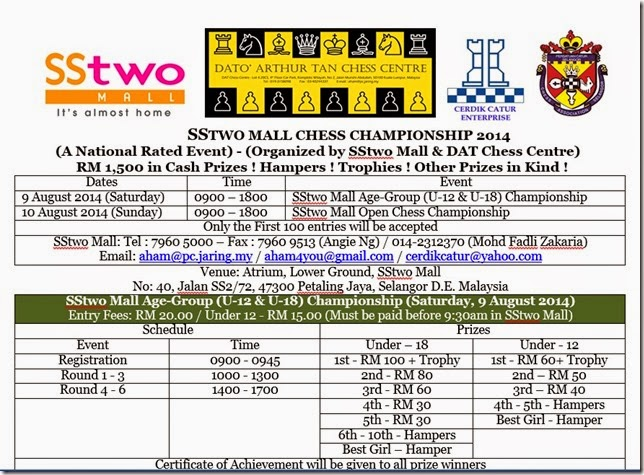 SStwo2014 info in Aug 2014