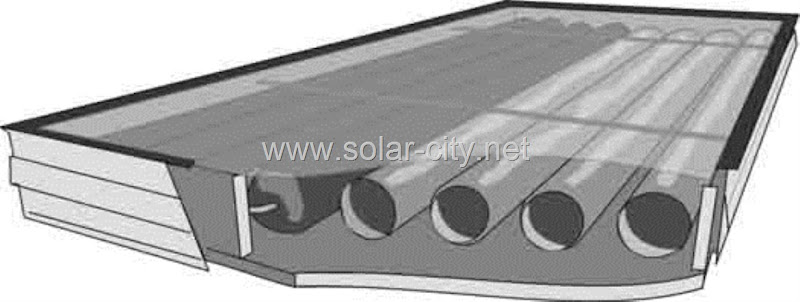 solar water heater system- solar collector- solar city