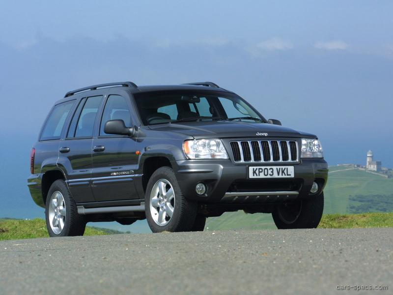 2003 jeep grand cherokee suv specifications pictures prices. Black Bedroom Furniture Sets. Home Design Ideas
