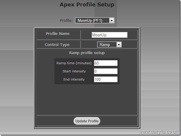 1-Apex LSM Profile