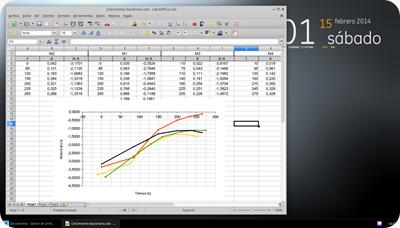 el desktop con xfce3
