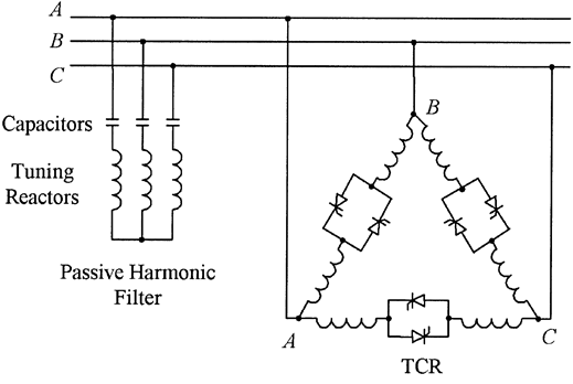 Three-phase TCR with shunt capacitors