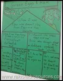 Using story maps to analyze read alouds with students.